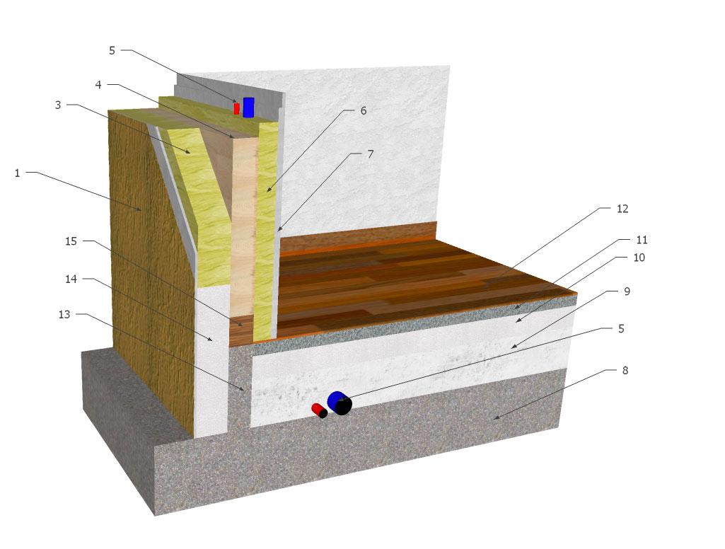 Particolare fondazione e parete | Albero Casa