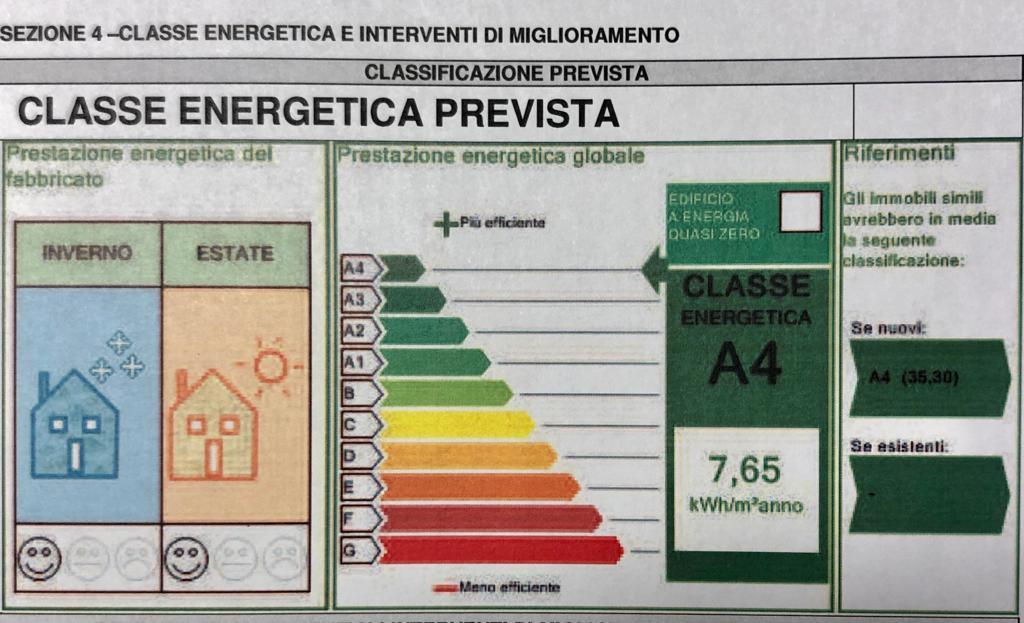 Il Vero Risparmio delle case in Legno | Albero Casa Ravenna